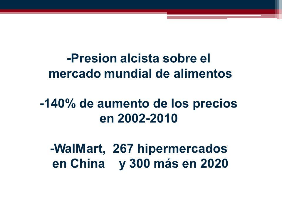 -Presion alcista sobre el mercado mundial de alimentos -140% de aumento de los precios en 2002-2010 -WalMart, 267 hipermercados en China y 300 más en 2020