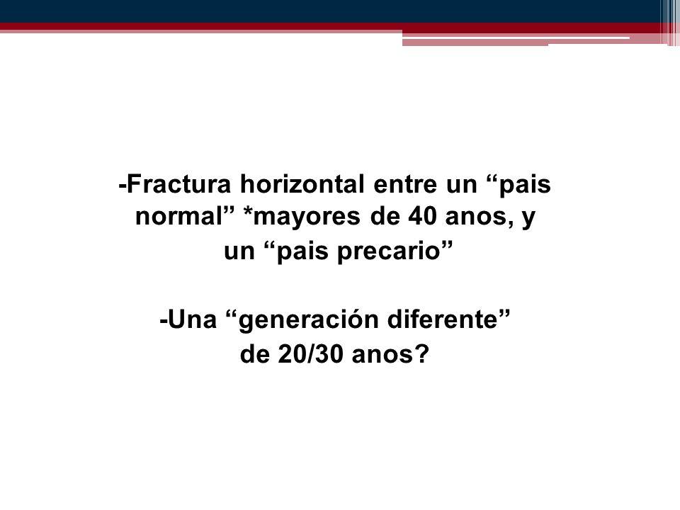 -Fractura horizontal entre un pais normal *mayores de 40 anos, y un pais precario -Una generación diferente de 20/30 anos