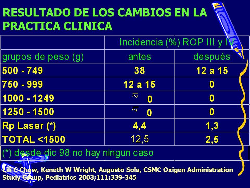 RESULTADO DE LOS CAMBIOS EN LA PRACTICA CLINICA Lili C Chow, Keneth W Wright, Augusto Sola, CSMC Oxigen Administration Study Group, Pediatrics 2003;11