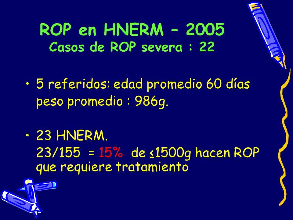 ROP en HNERM – 2005 Casos de ROP severa : 22 5 referidos: edad promedio 60 días peso promedio : 986g. 23 HNERM. 23/155 = 15% de 1500g hacen ROP que re