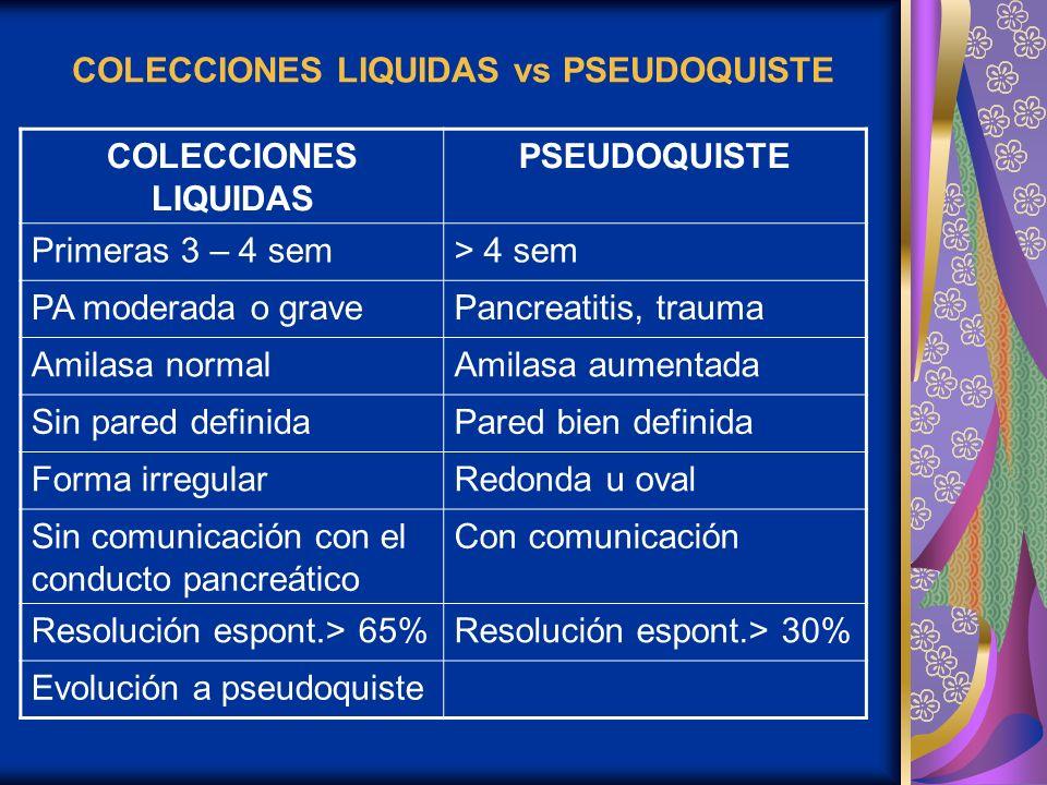 COLECCIONES LIQUIDAS vs PSEUDOQUISTE COLECCIONES LIQUIDAS PSEUDOQUISTE Primeras 3 – 4 sem> 4 sem PA moderada o gravePancreatitis, trauma Amilasa norma