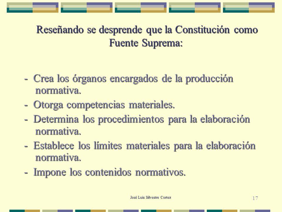 José Luis Silvestre Cortez Reseñando se desprende que la Constitución como Fuente Suprema: Reseñando se desprende que la Constitución como Fuente Suprema: - Crea los órganos encargados de la producción normativa.