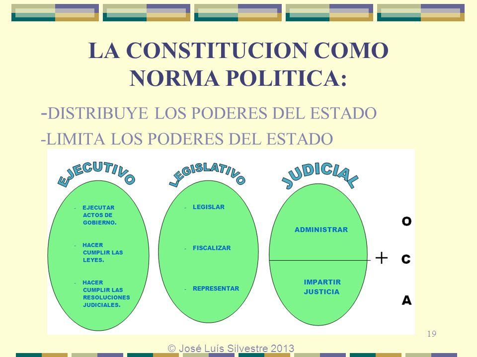 LA CONSTITUCION COMO NORMA POLITICA: - DISTRIBUYE LOS PODERES DEL ESTADO -LIMITA LOS PODERES DEL ESTADO © José Luís Silvestre 2013 19
