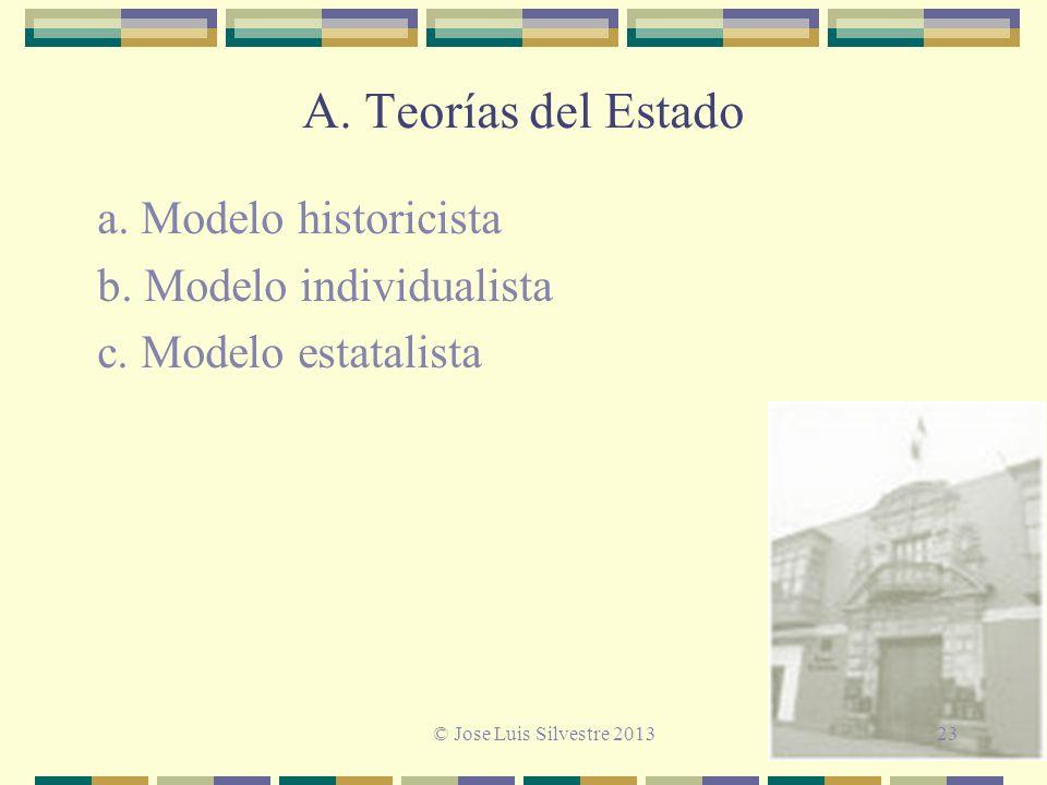 A.Teorías del Estado a. Modelo historicista b. Modelo individualista c.