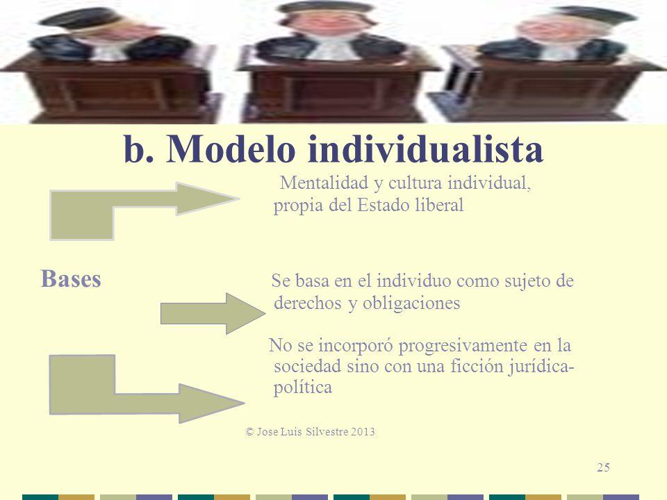 b. Modelo individualista Mentalidad y cultura individual, propia del Estado liberal Bases Se basa en el individuo como sujeto de derechos y obligacion