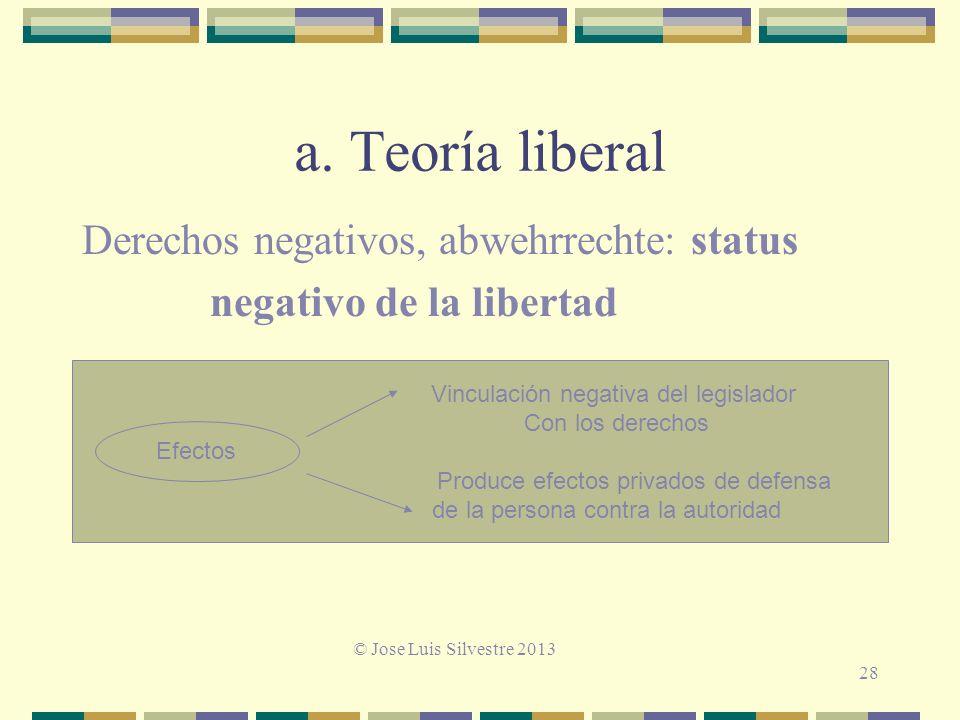 a. Teoría liberal Derechos negativos, abwehrrechte: status negativo de la libertad © Jose Luis Silvestre 2013 Vinculación negativa del legislador Con