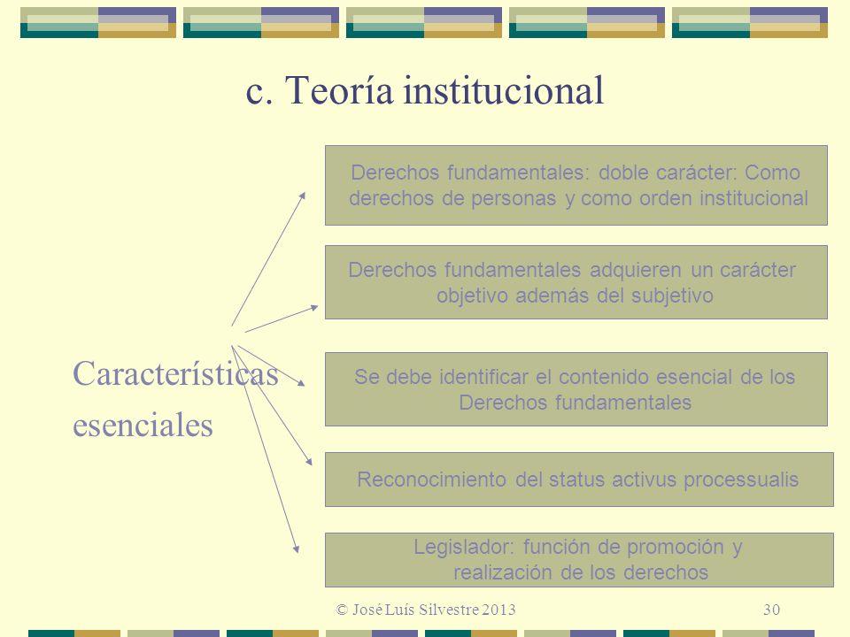 c. Teoría institucional Características esenciales Derechos fundamentales: doble carácter: Como derechos de personas y como orden institucional Derech