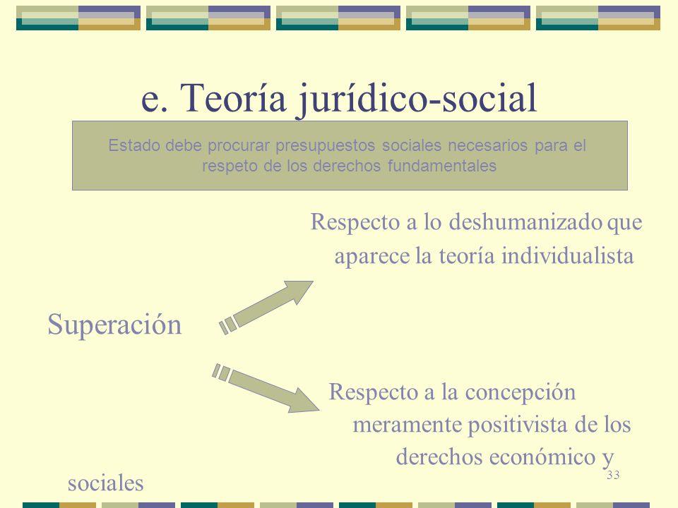 e. Teoría jurídico-social Respecto a lo deshumanizado que aparece la teoría individualista Superación Respecto a la concepción meramente positivista d