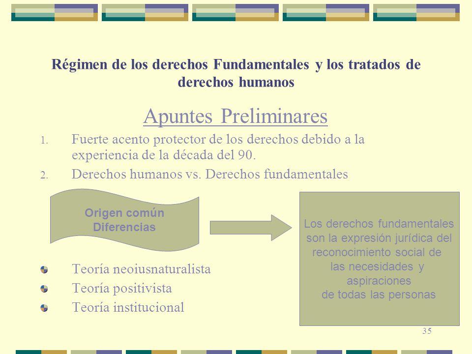 Régimen de los derechos Fundamentales y los tratados de derechos humanos Apuntes Preliminares 1.