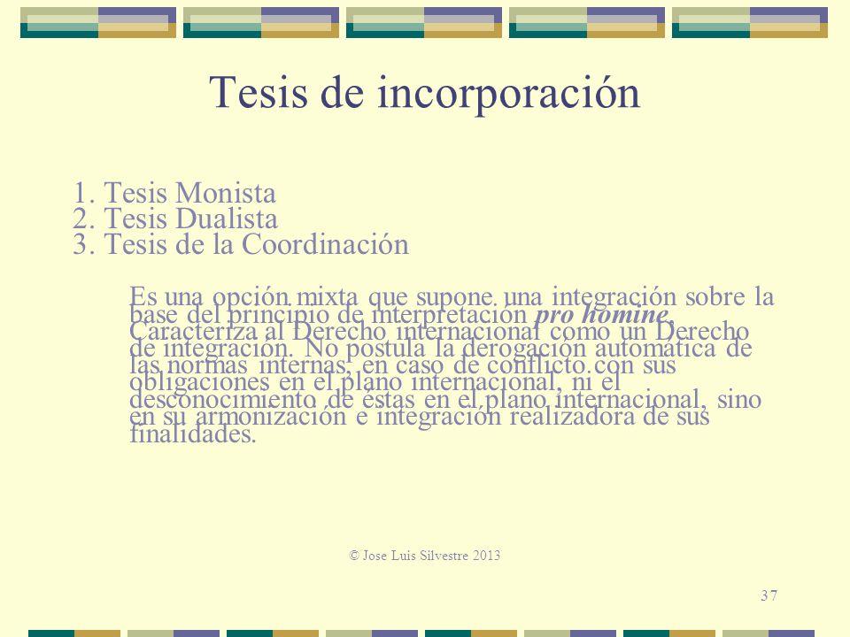 Tesis de incorporación 1.Tesis Monista 2. Tesis Dualista 3.