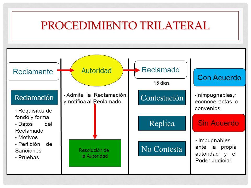 PROCEDIMIENTO TRILATERAL Reclamación Autoridad Reclamante Reclamado Resolución de la Autoridad Requisitos de fondo y forma. Datos del Reclamado Motivo