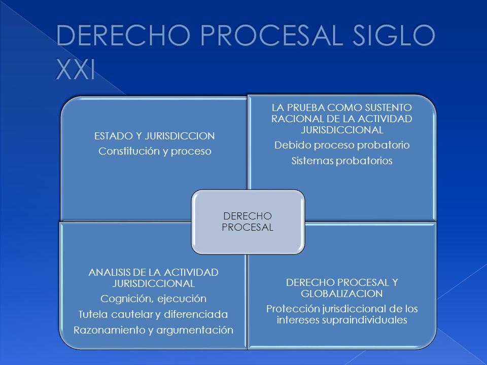 ESTADO Y JURISDICCION Constitución y proceso LA PRUEBA COMO SUSTENTO RACIONAL DE LA ACTIVIDAD JURISDICCIONAL Debido proceso probatorio Sistemas probat