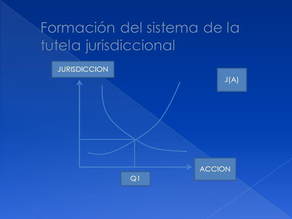 ACCION Q1 J(A)