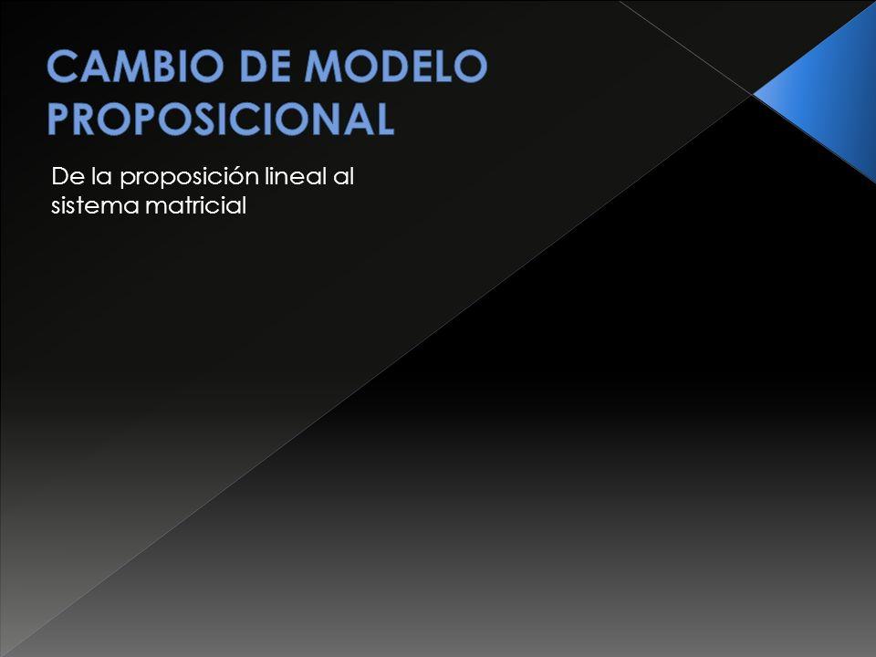 De la proposición lineal al sistema matricial