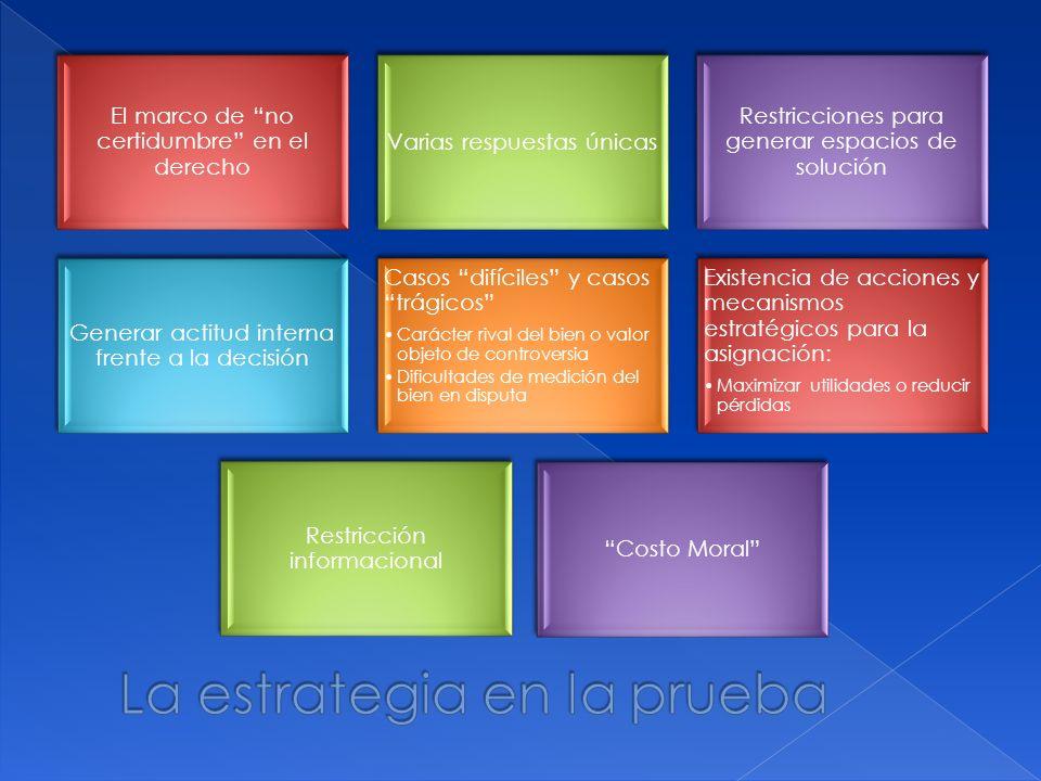 POSTULATORIAPROBATORIADECISOREAEJECUCION ACCION PROCESO JURISDICCION