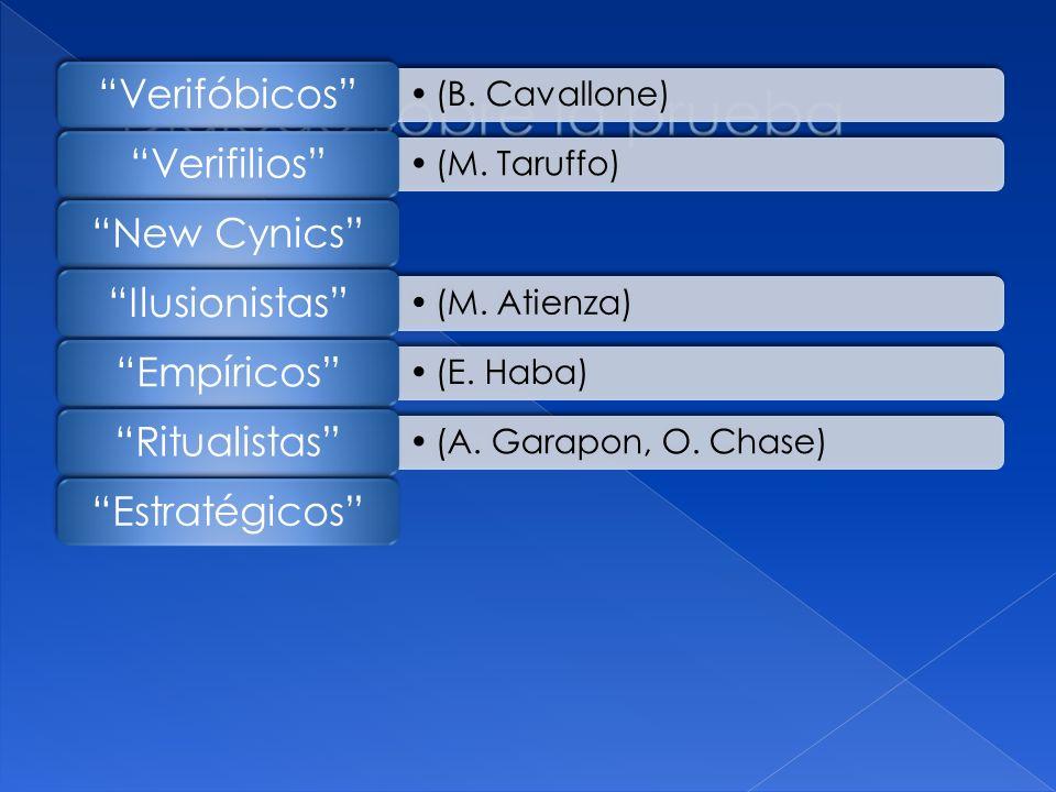 (B. Cavallone) Verifóbicos (M. Taruffo) VerifiliosNew Cynics (M. Atienza) Ilusionistas (E. Haba) Empíricos (A. Garapon, O. Chase) RitualistasEstratégi
