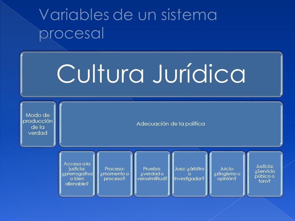 Cultura Jurídica Modo de producción de la verdad Adecuación de la política Acceso a la justicia: ¿prerrogativa o bien alienable? Proceso: ¿momento o p