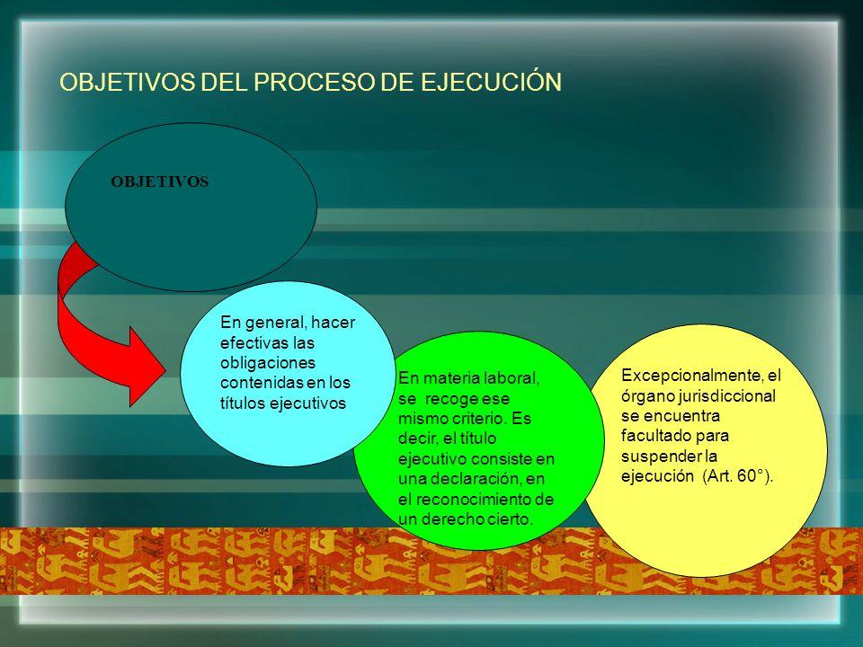 OBJETIVOS DEL PROCESO DE EJECUCIÓN OBJETIVOS Excepcionalmente, el órgano jurisdiccional se encuentra facultado para suspender la ejecución (Art. 60°).
