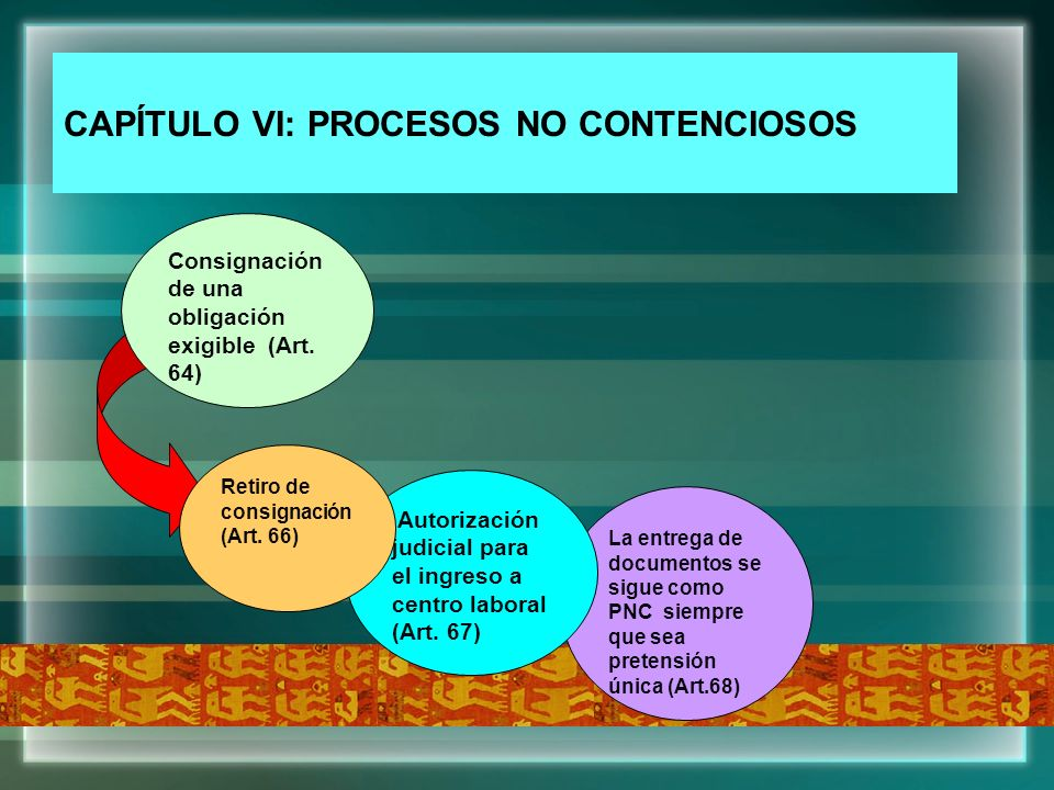 CAPÍTULO VI: PROCESOS NO CONTENCIOSOS Consignación de una obligación exigible (Art. 64) La entrega de documentos se sigue como PNC siempre que sea pre