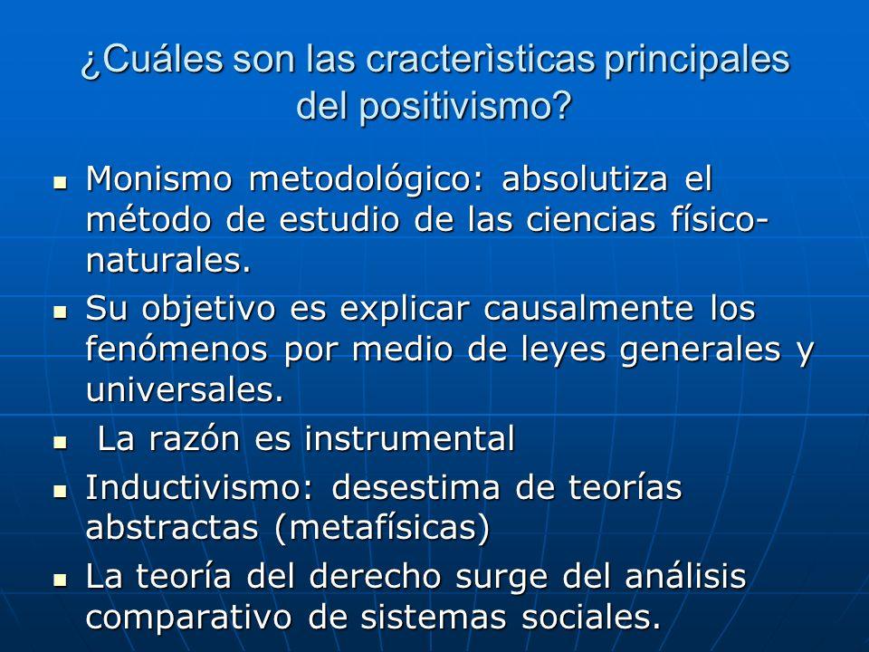 ¿Cuáles son las cracterìsticas principales del positivismo? Monismo metodológico: absolutiza el método de estudio de las ciencias físico- naturales. M