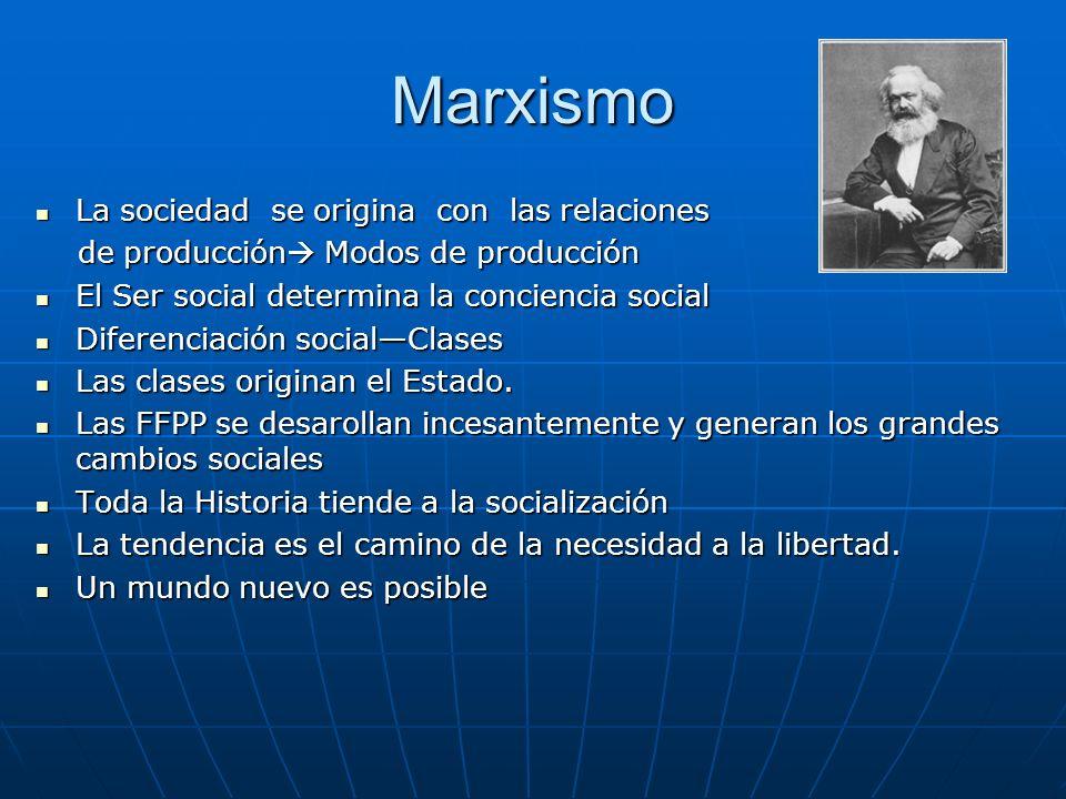 Marxismo La sociedad se origina con las relaciones La sociedad se origina con las relaciones de producción Modos de producción de producción Modos de