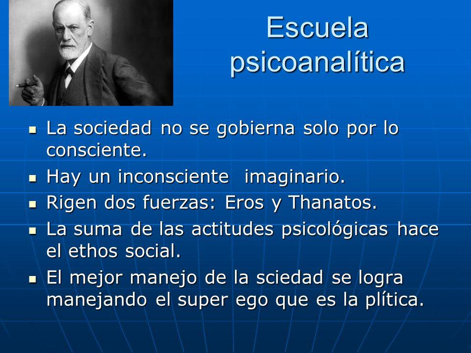 Escuela psicoanalítica La sociedad no se gobierna solo por lo consciente. La sociedad no se gobierna solo por lo consciente. Hay un inconsciente imagi
