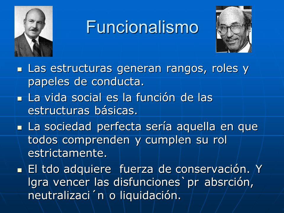 Funcionalismo Las estructuras generan rangos, roles y papeles de conducta. Las estructuras generan rangos, roles y papeles de conducta. La vida social