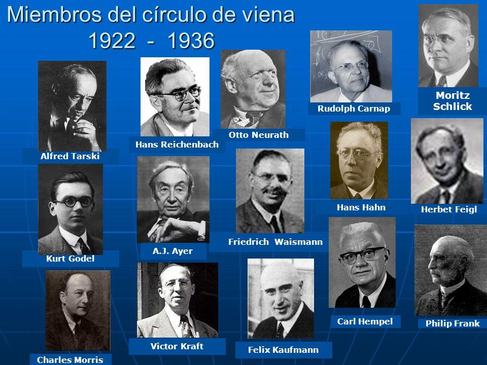 Miembros del círculo de viena 1922 - 1936 Moritz Schlick Otto Neurath Herbet Feigl Rudolph Carnap Hans Hahn Friedrich Waismann Philip Frank Alfred Tar
