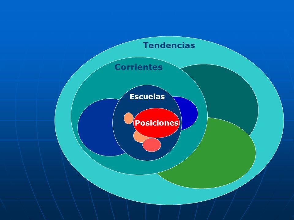 Tendencias Corrientes Escuelas Posiciones