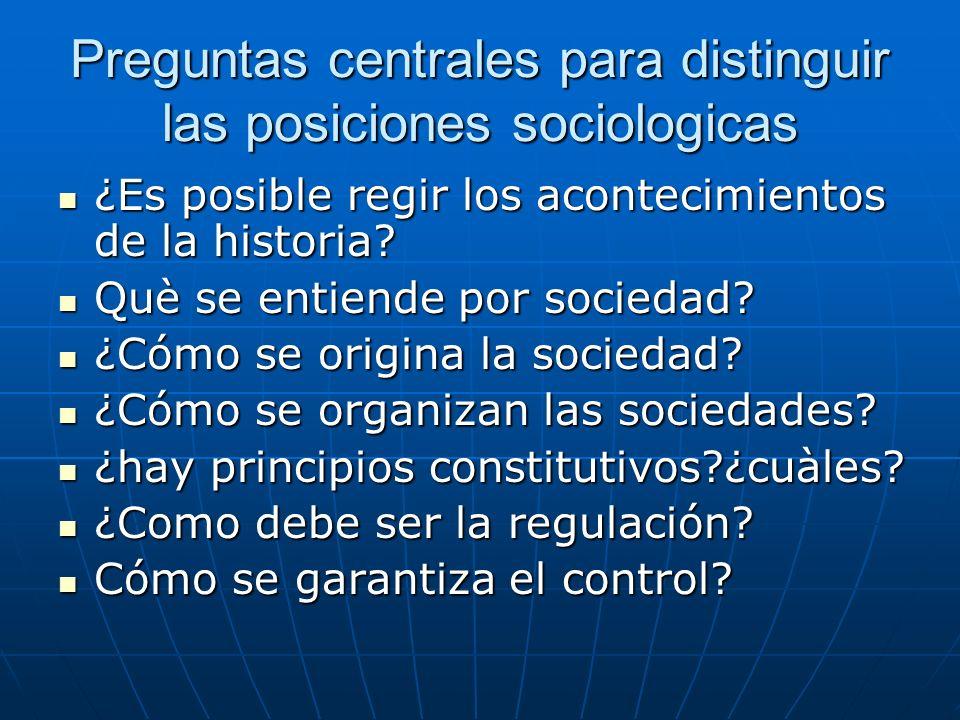 Preguntas centrales para distinguir las posiciones sociologicas ¿Es posible regir los acontecimientos de la historia? ¿Es posible regir los acontecimi