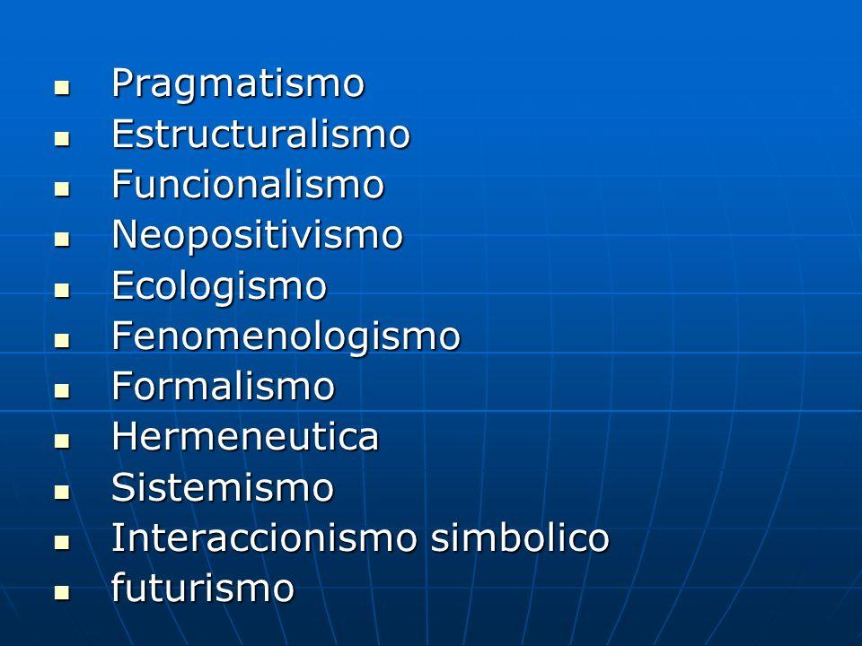 Pragmatismo Estructuralismo Funcionalismo Neopositivismo Ecologismo Fenomenologismo Formalismo Hermeneutica Sistemismo Interaccionismo simbolico futur