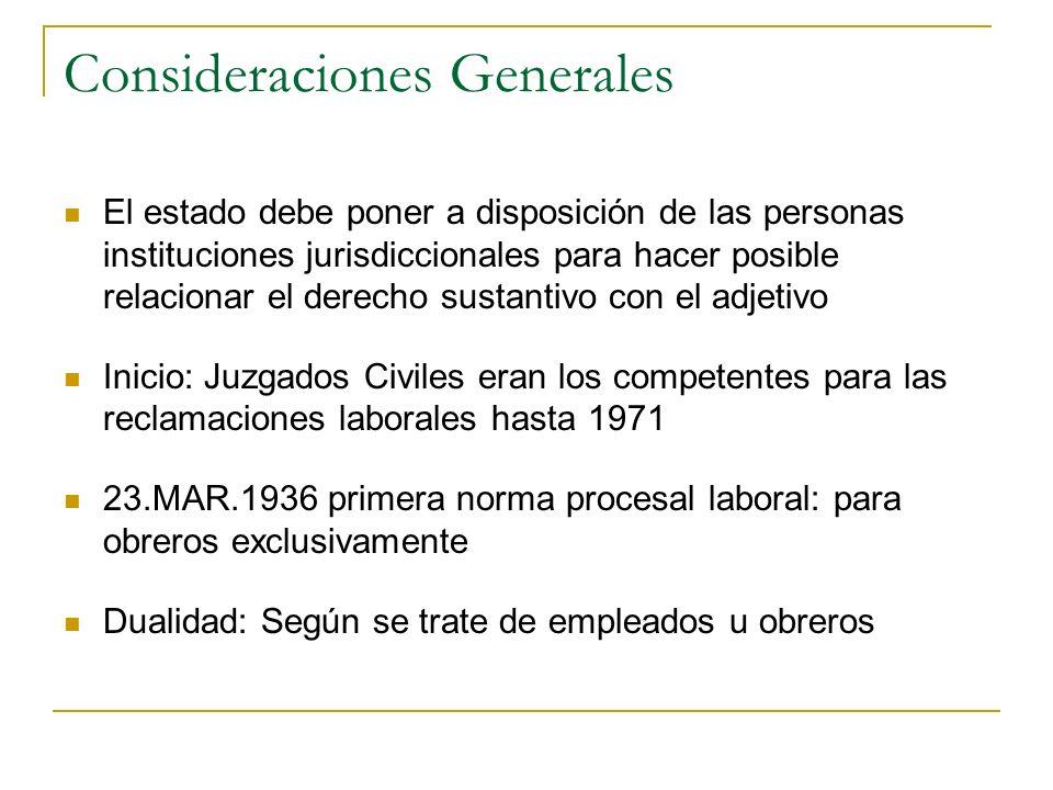 Consideraciones Generales Constitución 1919 Art.37: Libertad de asociarse y de contratar Art.