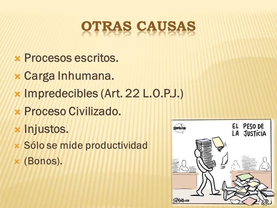 12 Procesos escritos. Carga Inhumana. Impredecibles (Art. 22 L.O.P.J.) Proceso Civilizado. Injustos. Sólo se mide productividad (Bonos). 12