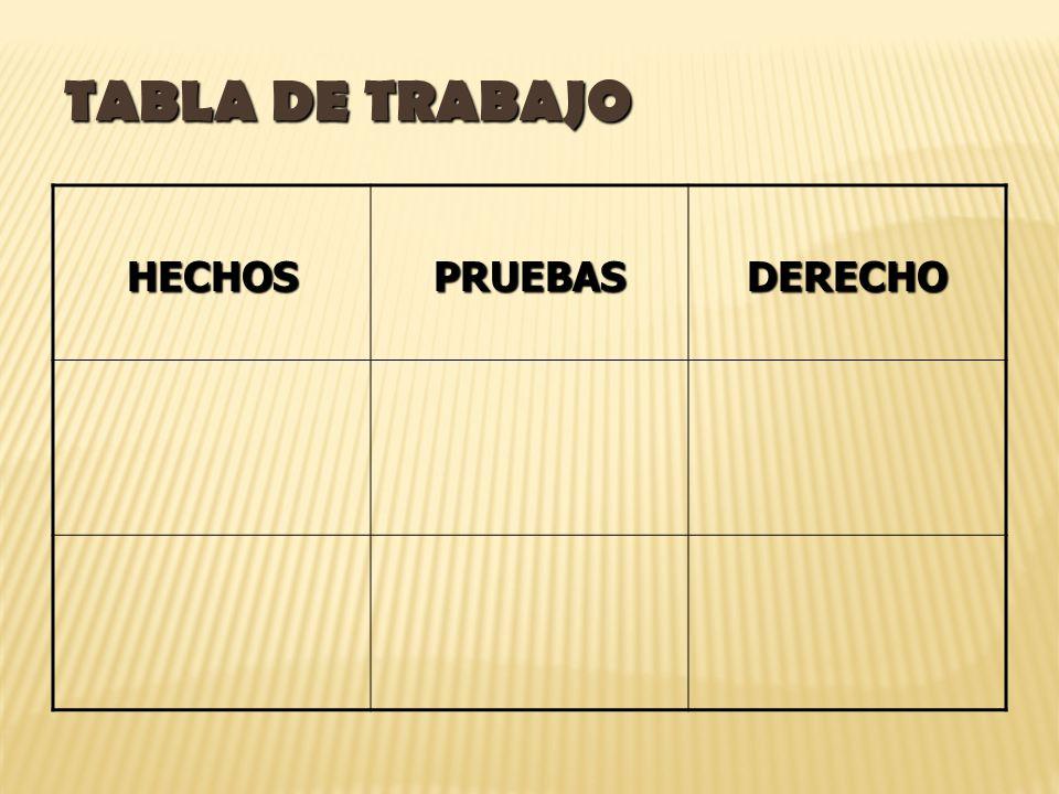 TABLA DE TRABAJO HECHOSPRUEBASDERECHO