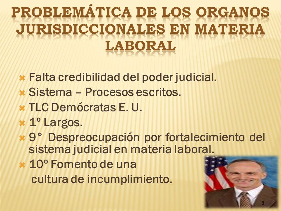8 Falta credibilidad del poder judicial. Sistema – Procesos escritos. TLC Demócratas E. U. 1º Largos. 9° Despreocupación por fortalecimiento del siste