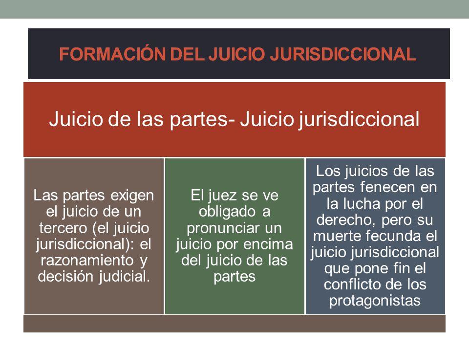 FORMACIÓN DEL JUICIO JURISDICCIONAL Juicio de las partes- Juicio jurisdiccional Las partes exigen el juicio de un tercero (el juicio jurisdiccional):