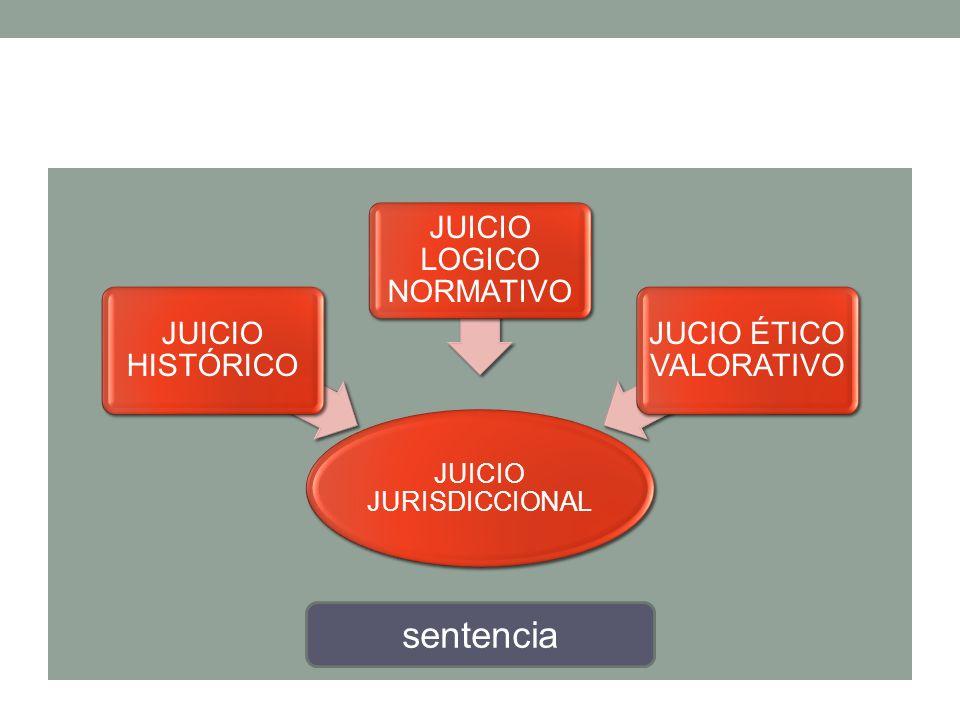 JUICIO JURISDICCIONAL JUICIO HISTÓRICO JUICIO LOGICO NORMATIVO JUCIO ÉTICO VALORATIVO sentencia