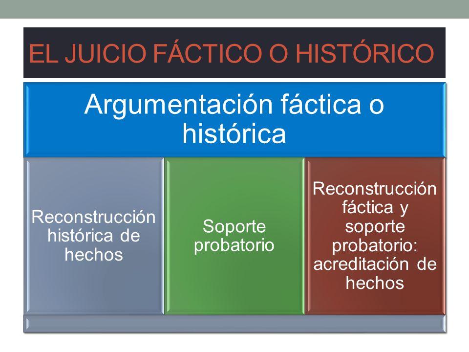 EL JUICIO FÁCTICO O HISTÓRICO Argumentación fáctica o histórica Reconstrucción histórica de hechos Soporte probatorio Reconstrucción fáctica y soporte
