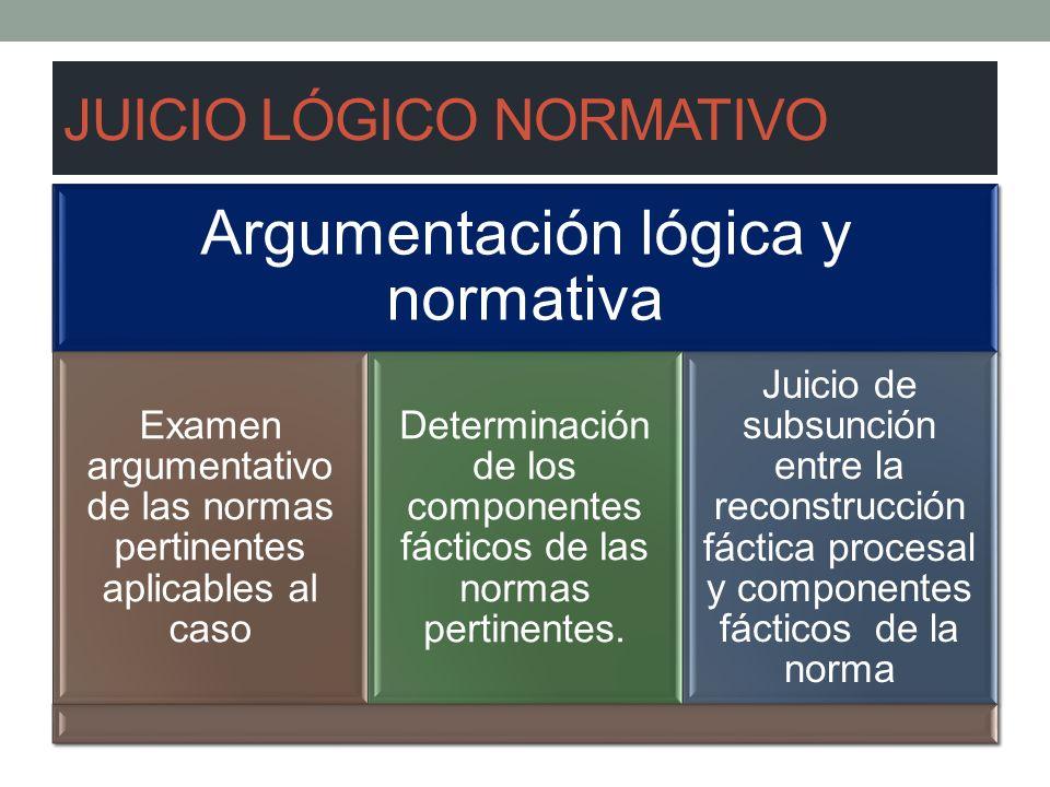 JUICIO LÓGICO NORMATIVO Argumentación lógica y normativa Examen argumentativo de las normas pertinentes aplicables al caso Determinación de los compon