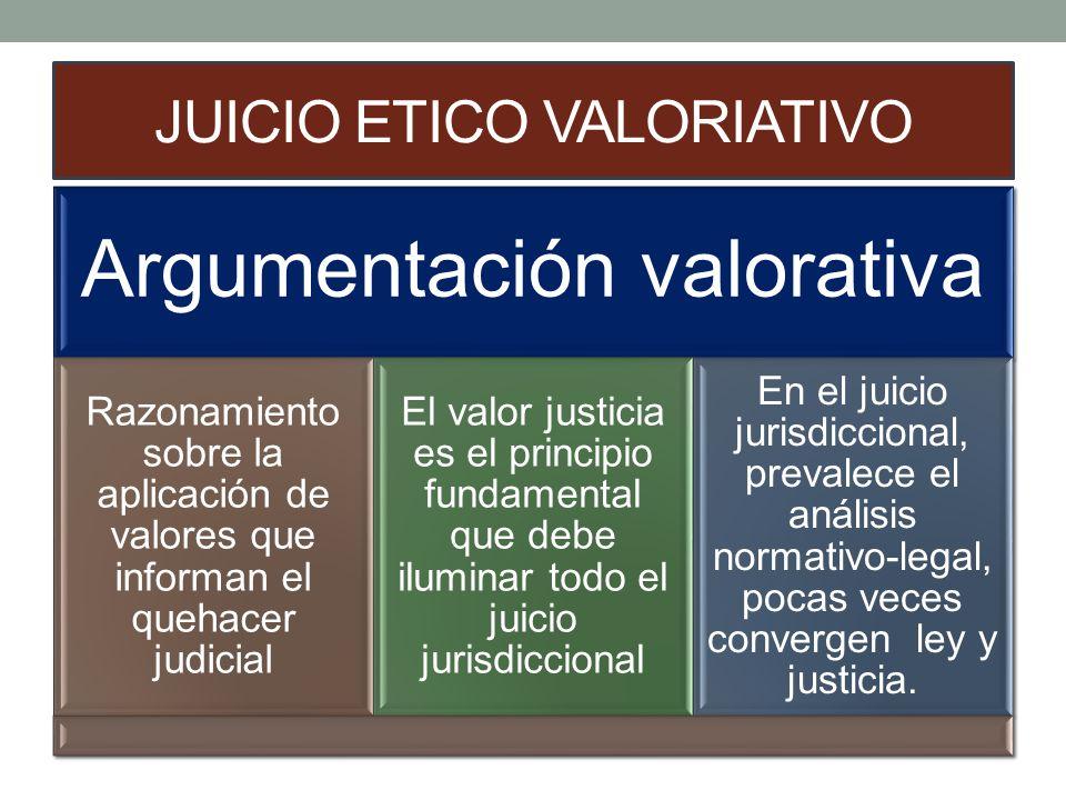 JUICIO ETICO VALORIATIVO Argumentación valorativa Razonamiento sobre la aplicación de valores que informan el quehacer judicial El valor justicia es e