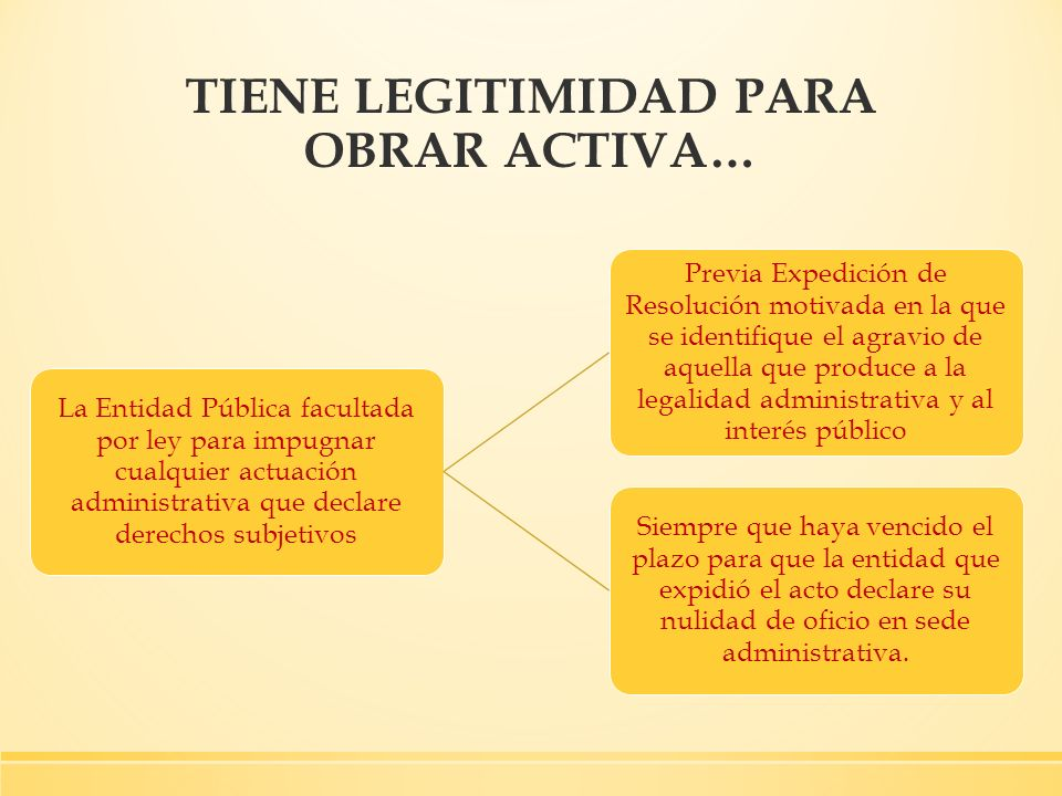 La Entidad Pública facultada por ley para impugnar cualquier actuación administrativa que declare derechos subjetivos Previa Expedición de Resolución