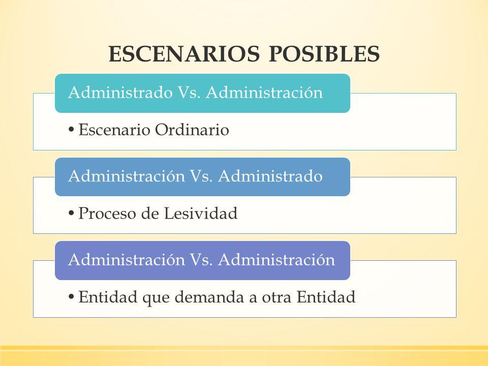 ESCENARIOS POSIBLES Escenario Ordinario Administrado Vs. Administración Proceso de Lesividad Administración Vs. Administrado Entidad que demanda a otr