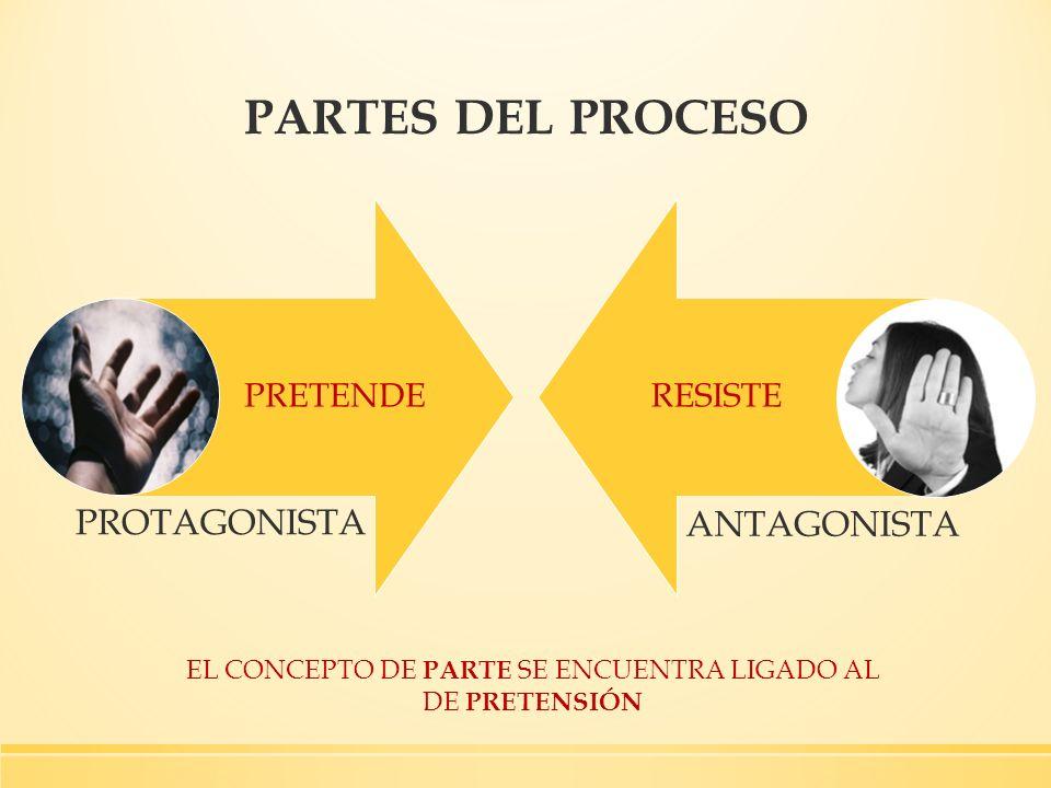PARTES DEL PROCESO PRETENDE RESISTE PROTAGONISTA ANTAGONISTA EL CONCEPTO DE PARTE SE ENCUENTRA LIGADO AL DE PRETENSIÓN
