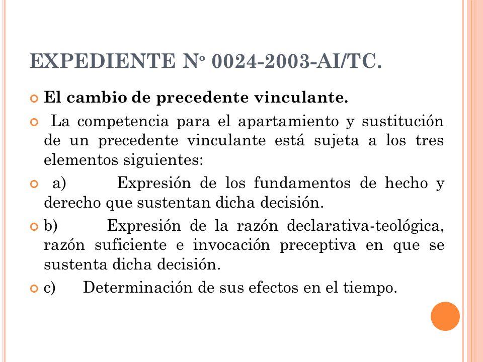 EXPEDIENTE N º 0024-2003-AI/TC. El cambio de precedente vinculante. La competencia para el apartamiento y sustitución de un precedente vinculante está