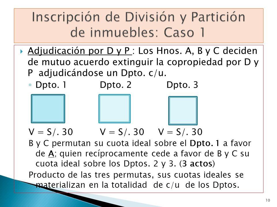 Adjudicación por D y P : Los Hnos. A, B y C deciden de mutuo acuerdo extinguir la copropiedad por D y P adjudicándose un Dpto. c/u. Dpto. 1Dpto. 2 Dpt