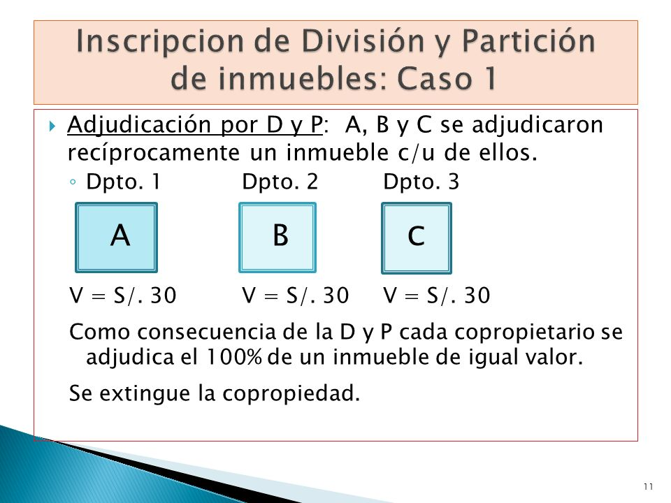 Adjudicación por D y P: A, B y C se adjudicaron recíprocamente un inmueble c/u de ellos. Dpto. 1Dpto. 2 Dpto. 3 V = S/. 30 V = S/. 30 V = S/. 30 Como