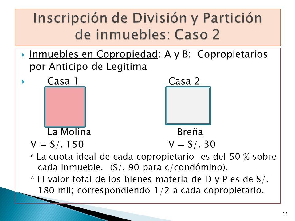 Inmuebles en Copropiedad: A y B: Copropietarios por Anticipo de Legitima Casa 1 Casa 2 La Molina Breña V = S/. 150 V = S/. 30 * La cuota ideal de cada