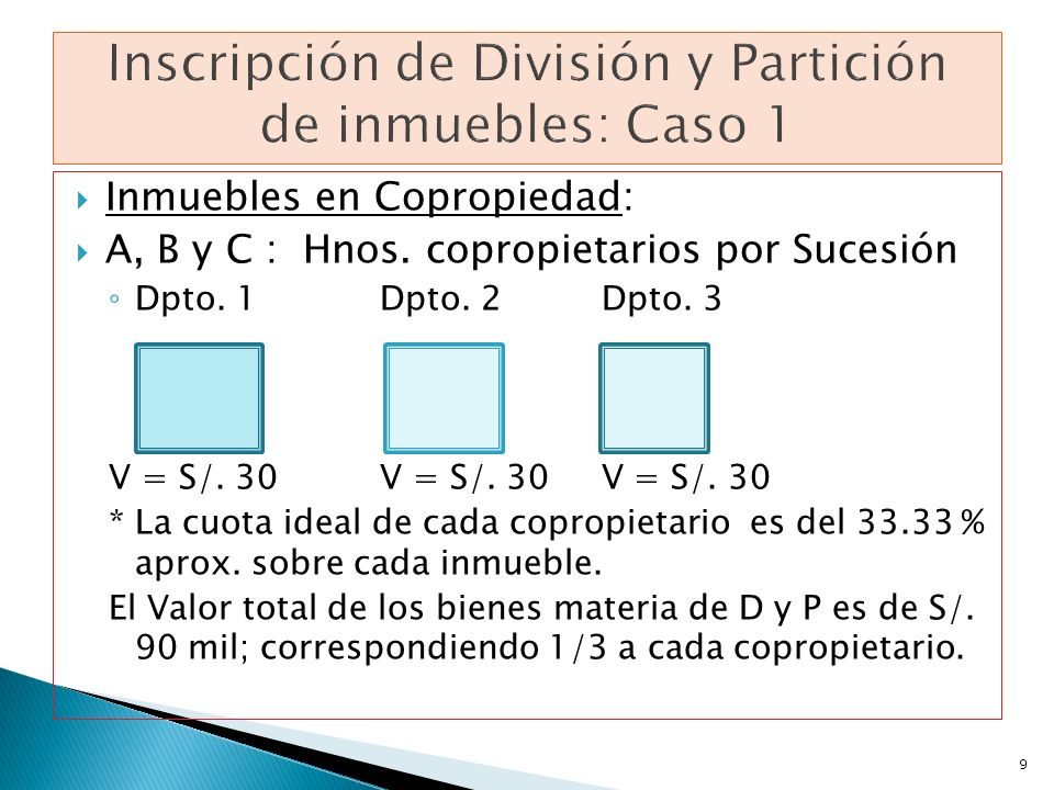 Inmuebles en Copropiedad: A, B y C : Hnos. copropietarios por Sucesión Dpto. 1Dpto. 2 Dpto. 3 V = S/. 30 V = S/. 30 V = S/. 30 * La cuota ideal de cad