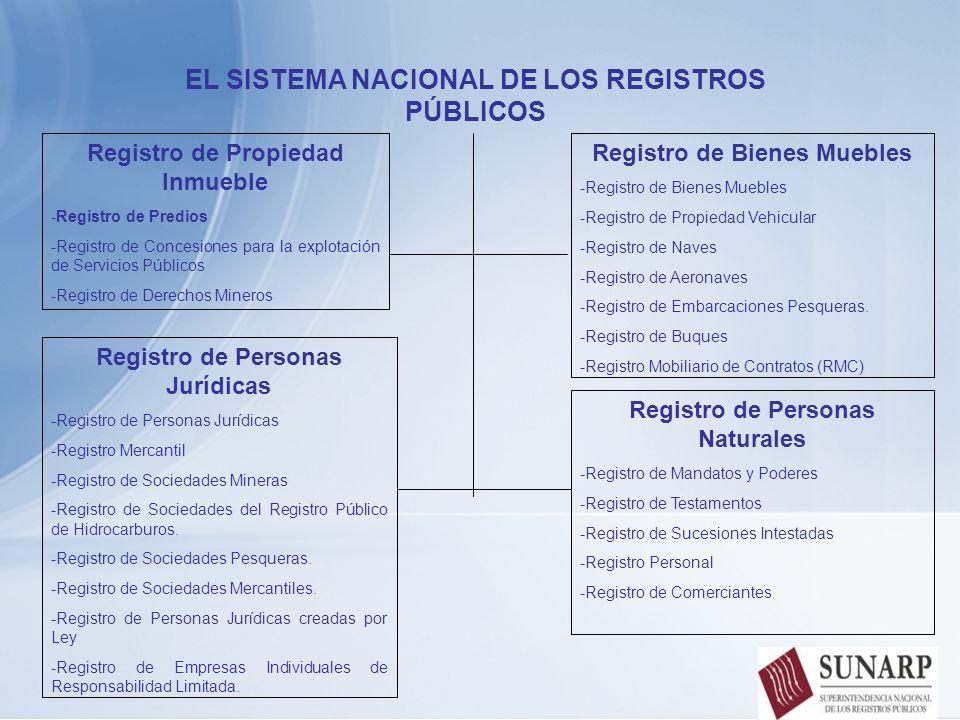 EL SISTEMA NACIONAL DE LOS REGISTROS PÚBLICOS Registro de Personas Naturales -Registro de Mandatos y Poderes -Registro de Testamentos -Registro de Suc