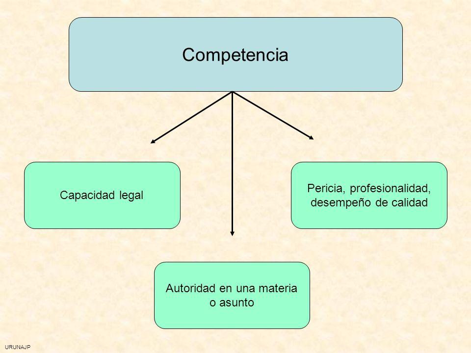 URUNAJP Freinet: basta de lecciones (1.970) La técnica de trabajo tradicional se basa enteramente en la lección elaborada por el maestro, estudiada en